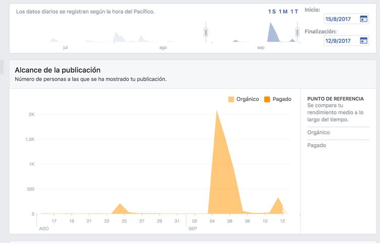 facebook insight fanpage